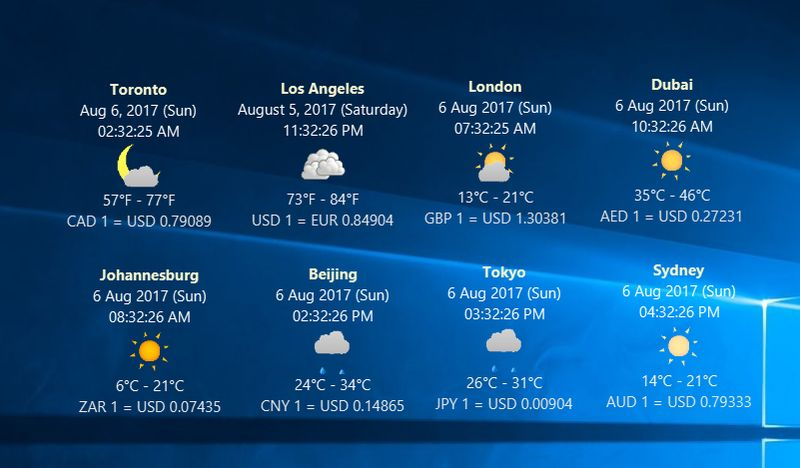 Best free weather app with currency exchange rates and world time