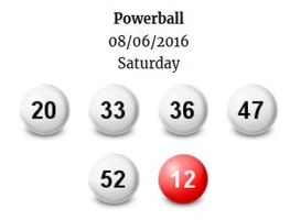 WordPress lottery plugin
